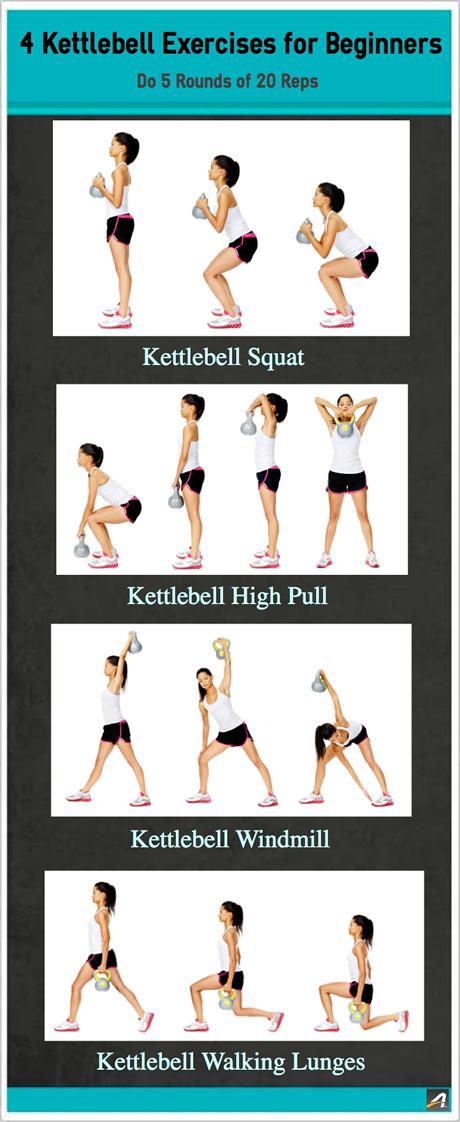 Kettlebell Infographic - 460